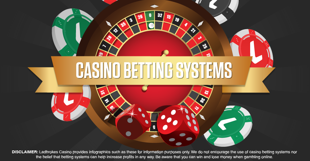 What Is Your Favorite Online Casino?